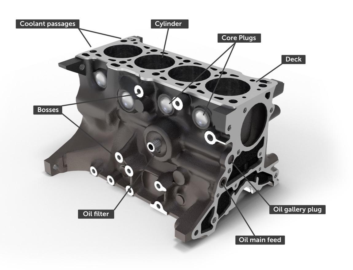 Short Block Vs Long Block >> Car Parts